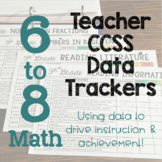Teacher Data Trackers 6-8 Math
