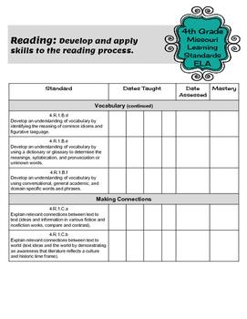 Teacher Data Tracking & Checklist ELA Missouri Learning Standards 4th Grade