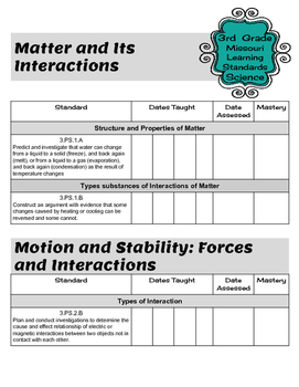Teacher Data Tracking & Checklist Science Missouri Learning Standards 3rd Grade