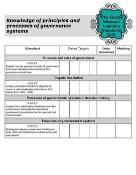 Teacher Data Tracking & Checklist Social Studies Missouri Learning Standards