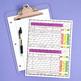 Teacher Data Tracking and Grade Book {5th Grade Common Core ELA & Math}