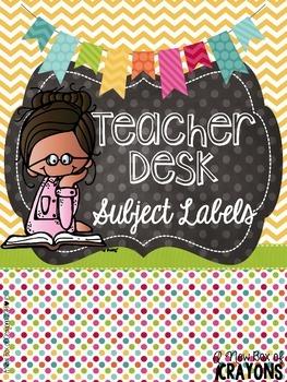 Teacher Desk Subject Labels *EDITABLE*
