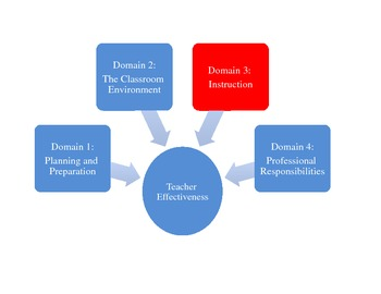 Teacher Effectiveness: Domain 3