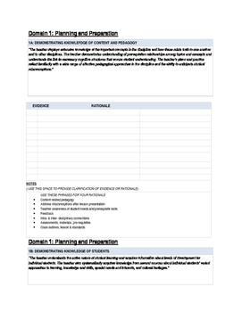 Teacher Evaluation Checklist