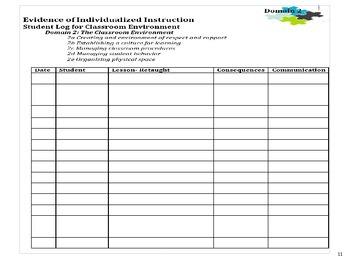 Teacher Evaluation Portfolio Danielson's Domain 2