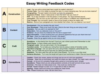 Teacher Feedback - Essay Writing Codes