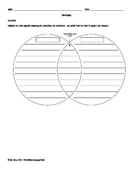 Teacher Guide for Mockingjay, CCSS aligned!
