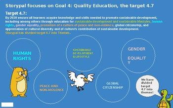 Teacher Guide to the Sustainable  Development Goals.
