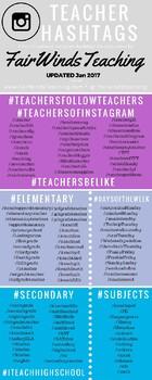 Teacher Hashtags of Instagram