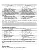 Teacher Input Form for IEP 3-8
