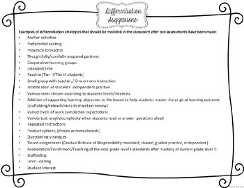 Teacher Keys Effectiveness System Tkes Editable Lesson Plan Template