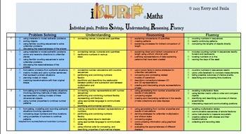 Teacher Manual iSURF(c)