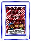 Teacher Math Data Binder Sheets