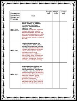 Teacher NGSS Checklist: Middle School Life Science