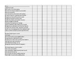 Teacher-Progress Report Check list (Green kit)