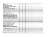Teacher-Progress Report Checklist (Blue kit)