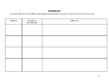 Teacher Reflection Logs