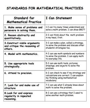Teacher Reflection Notebook