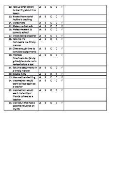 End of the Year Teacher Report Card (for older students to complete)