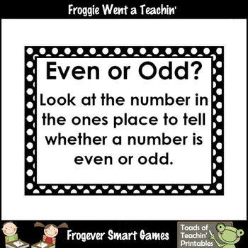 """Number Wall Posters/Headeers--Number Sense """"School Froggies"""""""