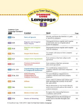 Teacher Resources (Take It to Your Seat Centers: Common Core Language)