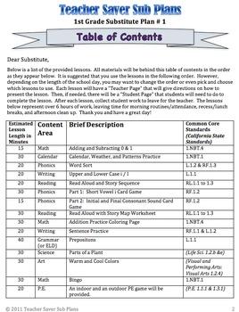 Teacher Saver Sub Plans - 1st Grade Substitute Plans Bundle of 2 Full Days