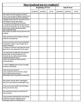 Teacher Self-Evaluation-How Stduent-Centered is your classroom? (***FREEBIE***)