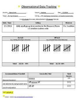 Behavior Tracking data collection sheets