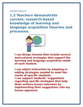 Teacher Standards APPR Artifact Binder Elements and Artifacts pages