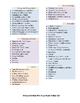 Teacher Supplies List