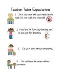 Teacher Table Expectations