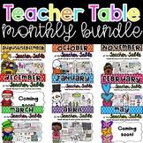 Teacher Table Monthly Bundle Kindergarten Small Group