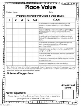 I Can: Fillable, Standards-Based Progress Reports for Math