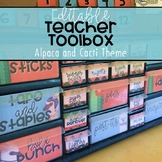 Teacher Toolbox: Alpaca and Cacti [Editable!]