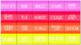 Teacher Toolbox Labels Rainbow theme EDITABLE