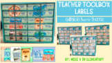Teacher Toolbox Labels- Travel Theme EDITABLE