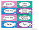 Teacher Toolbox Labels in Candy Shop Theme