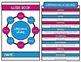Goal Setting Printables - Goal Planning Templates - Goal Planning Strategies