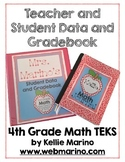 Teacher and Student Data and Gradebook (Texas 4th Grade Math TEKS)
