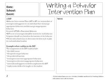 The Teacher as a Leader Series (Part 9: Writing a Behavior Intervention Plan)