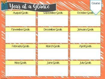 Digital Teacher Planner for A/B Blocks or 4 Preps, Brights