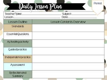 Digital Teacher Planner for High School with A/B Blocks or 4 Preps, Dots