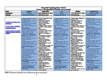 Teacher friendly common core integrated thematic first grade standards map