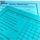 Teacher grade card/ Student evaluations of teacher