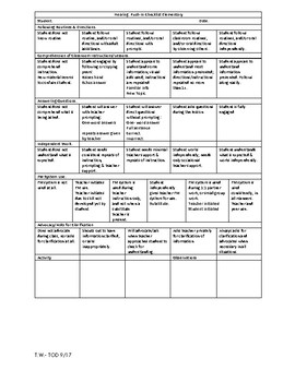 Teacher of the Deaf- Push-in Checklist- Elementary