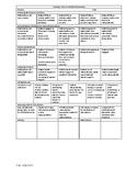 Teacher of the Deaf- Push-in Checklist- Elementary