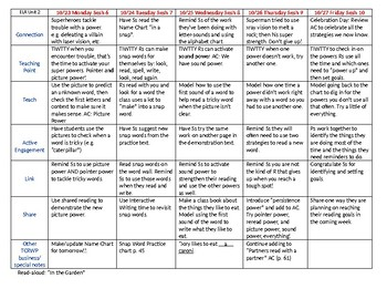 Teacher's College Reading and Writing Project -- Lesson Plan Cheat Sheets