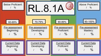 Teacher's Digital Data Tracker for Every Student, Grade 8 Reading (OHIO)