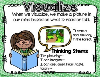 Teacher's Pet Focus Wall Anchor Charts and Word Cards