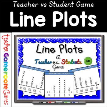 Teacher vs Student - Line Plots Powerpoint Game